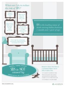 Reduce SIDS
